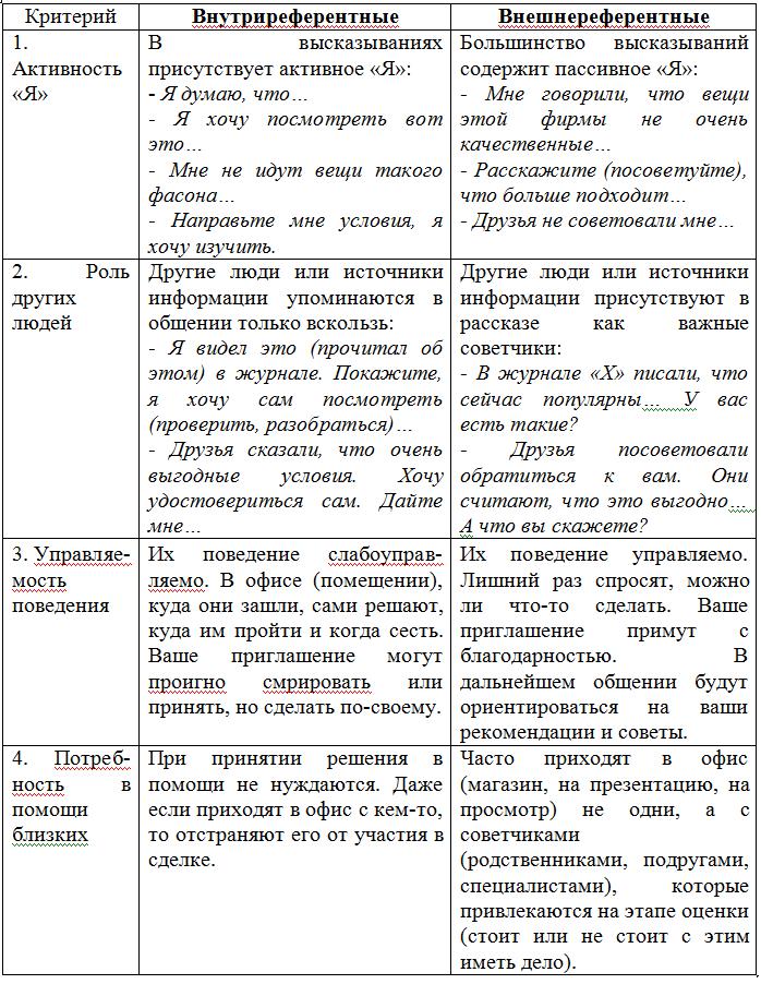 меттапрограмы