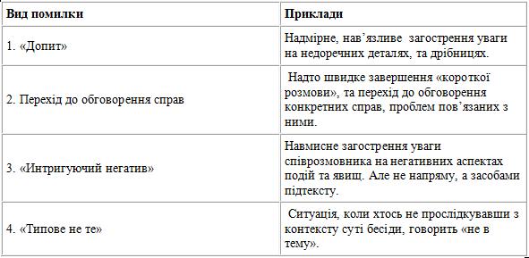 Типові помилки при застосуванні техніки короткої розмови [4].